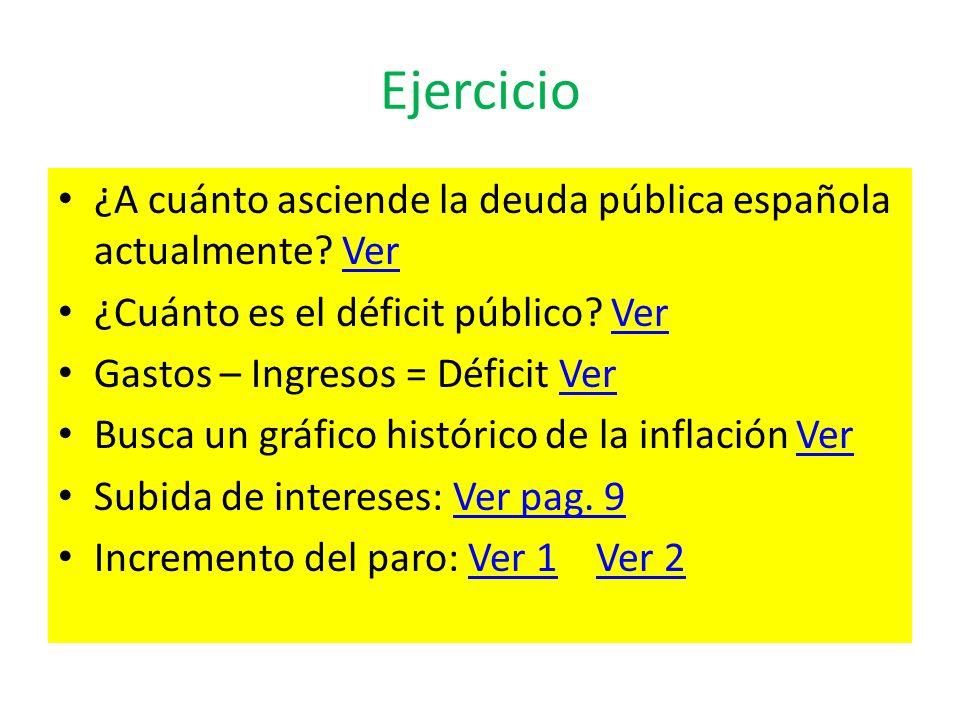 Ejercicio ¿A cuánto asciende la deuda pública española actualmente Ver. ¿Cuánto es el déficit público Ver.