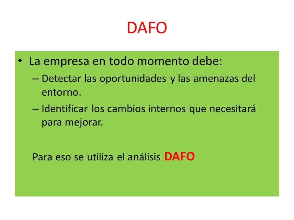 DAFO La empresa en todo momento debe: