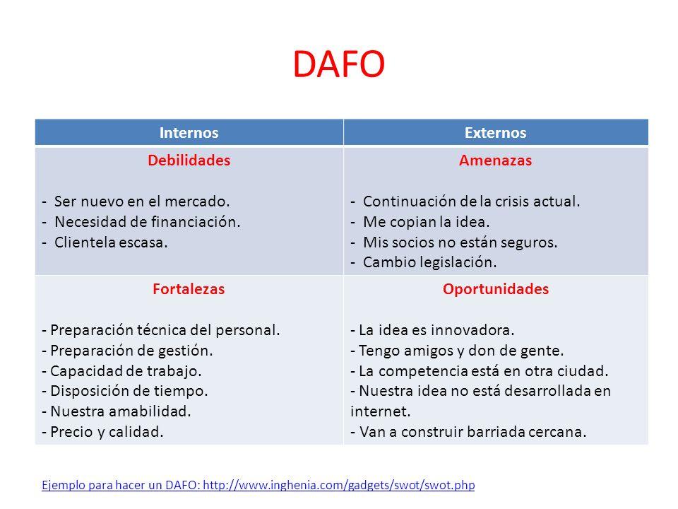 DAFO Internos Externos