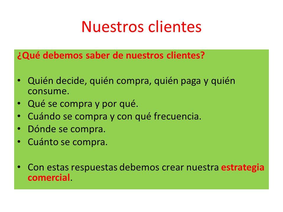 Nuestros clientes ¿Qué debemos saber de nuestros clientes