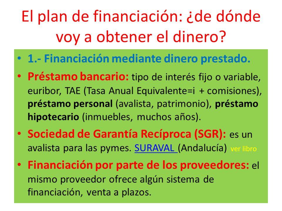 El plan de financiación: ¿de dónde voy a obtener el dinero