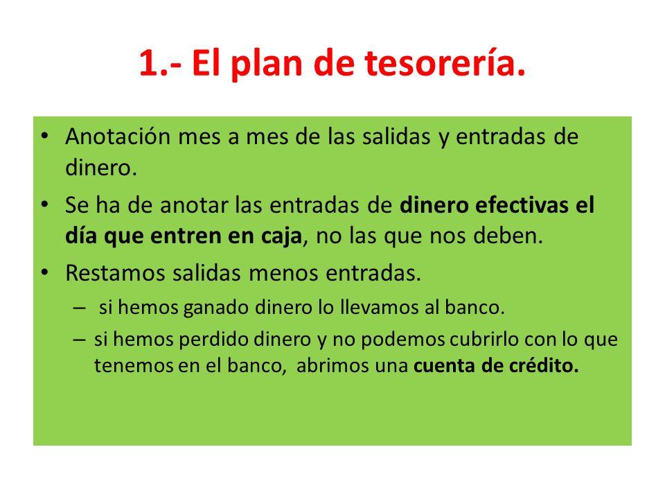 1.- El plan de tesorería. Anotación mes a mes de las salidas y entradas de dinero.