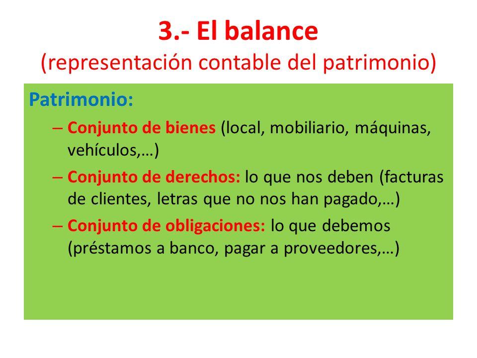 3.- El balance (representación contable del patrimonio)