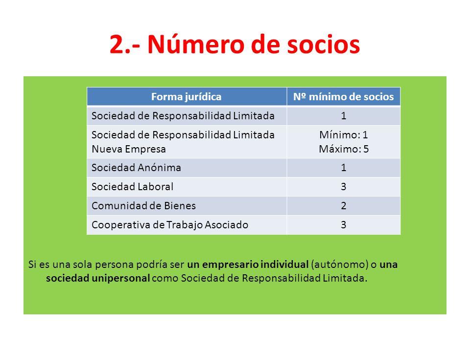 2.- Número de socios