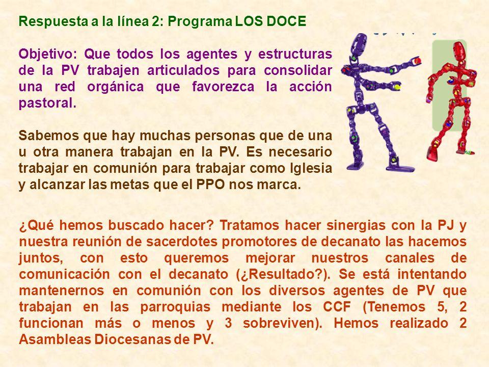 Respuesta a la línea 2: Programa LOS DOCE
