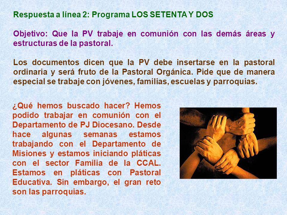 Respuesta a línea 2: Programa LOS SETENTA Y DOS