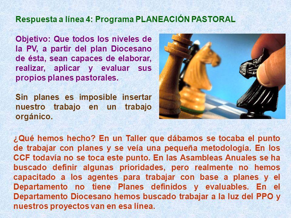 Respuesta a línea 4: Programa PLANEACIÓN PASTORAL