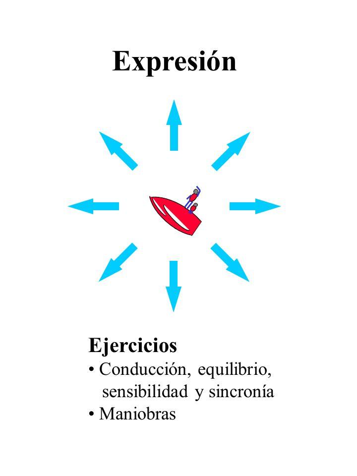 Expresión Ejercicios Conducción, equilibrio, sensibilidad y sincronía