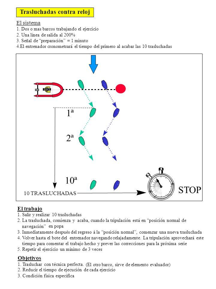 1ª 2ª 10ª STOP Trasluchadas contra reloj El sistema 10 TRASLUCHADAS