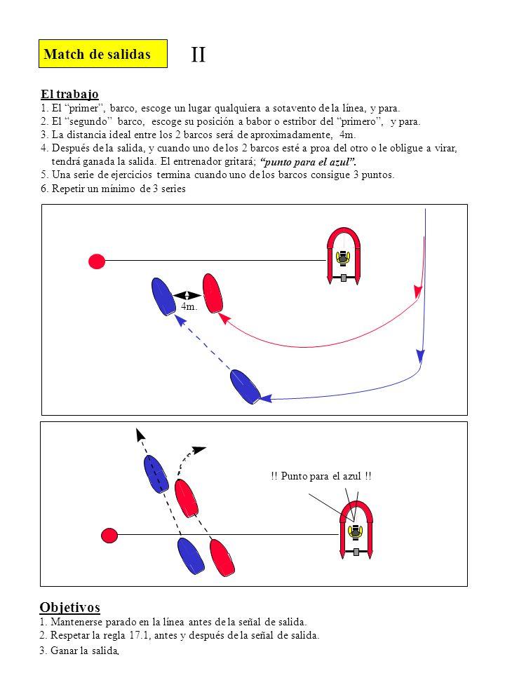 II Match de salidas Objetivos El trabajo .