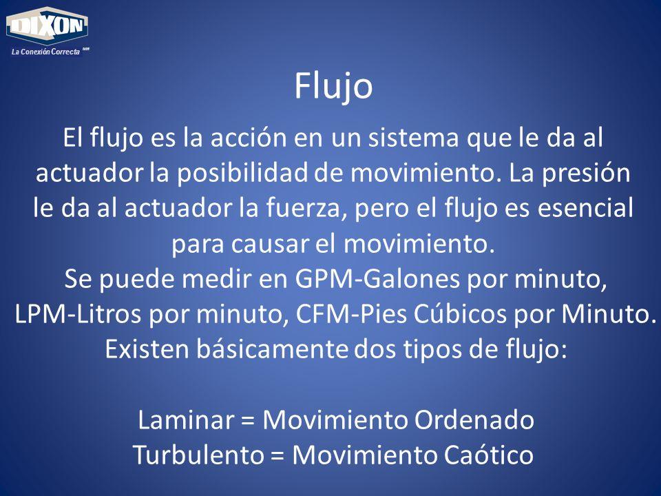 Flujo El flujo es la acción en un sistema que le da al