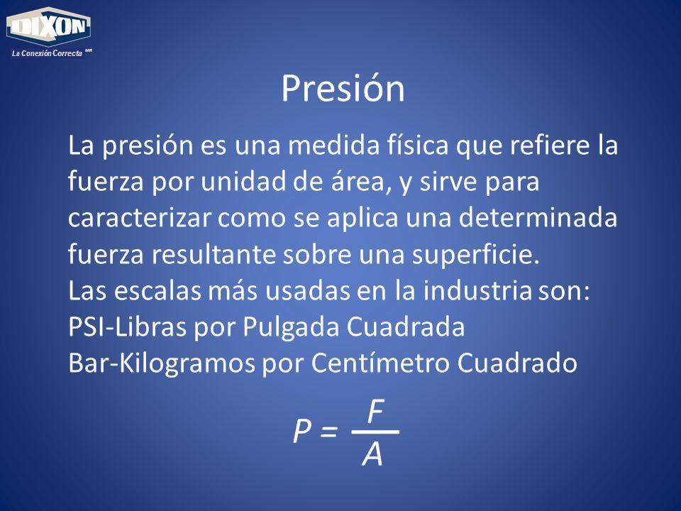 Presión F P = A La presión es una medida física que refiere la
