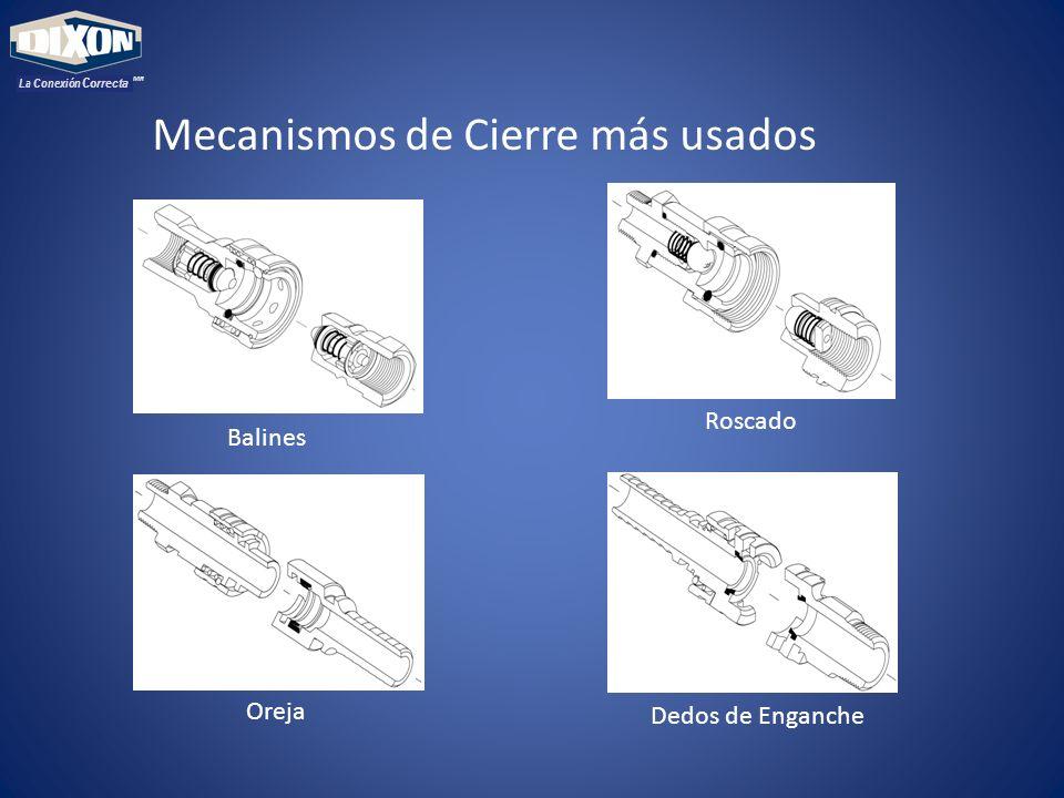 Mecanismos de Cierre más usados
