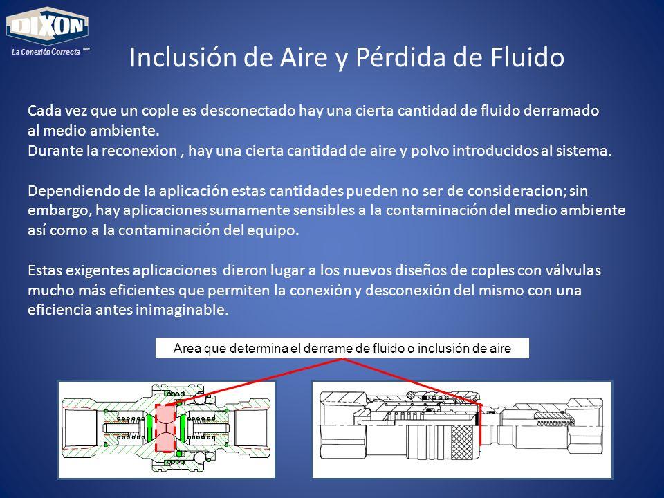 Area que determina el derrame de fluido o inclusión de aire