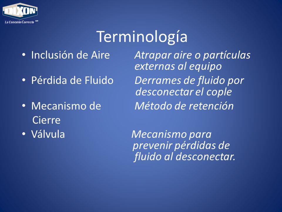 MR La Conexión Correcta. Terminología. Inclusión de Aire Atrapar aire o partículas externas al equipo.