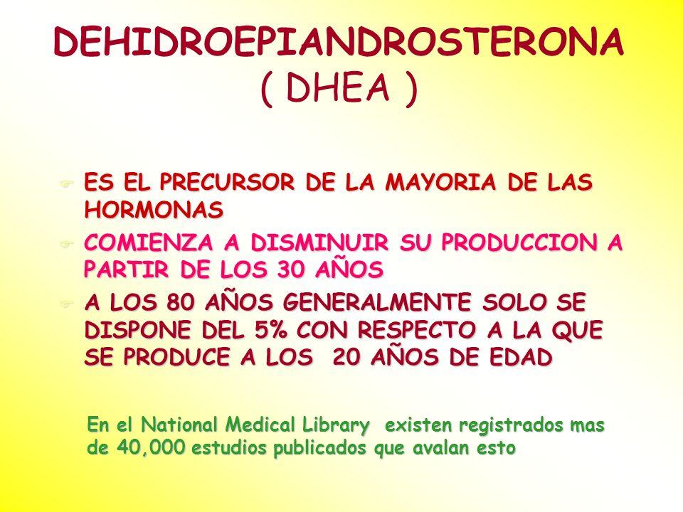 DEHIDROEPIANDROSTERONA ( DHEA )