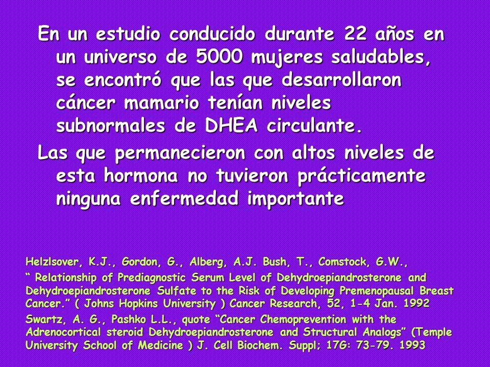 En un estudio conducido durante 22 años en un universo de 5000 mujeres saludables, se encontró que las que desarrollaron cáncer mamario tenían niveles subnormales de DHEA circulante.