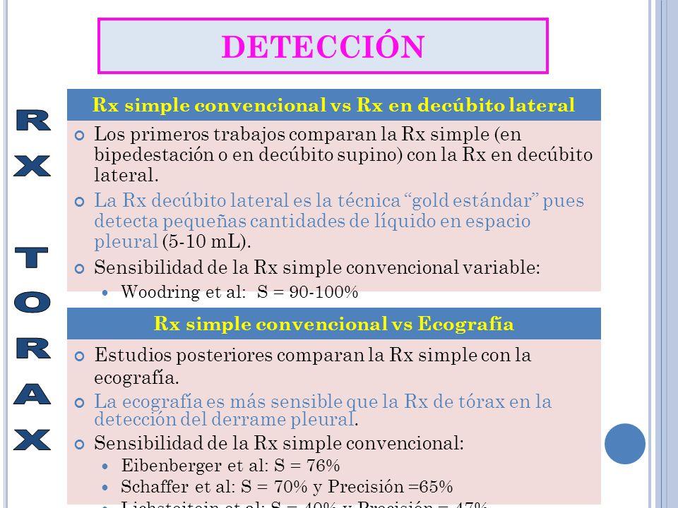 RX TORAX DETECCIÓN Rx simple convencional vs Rx en decúbito lateral