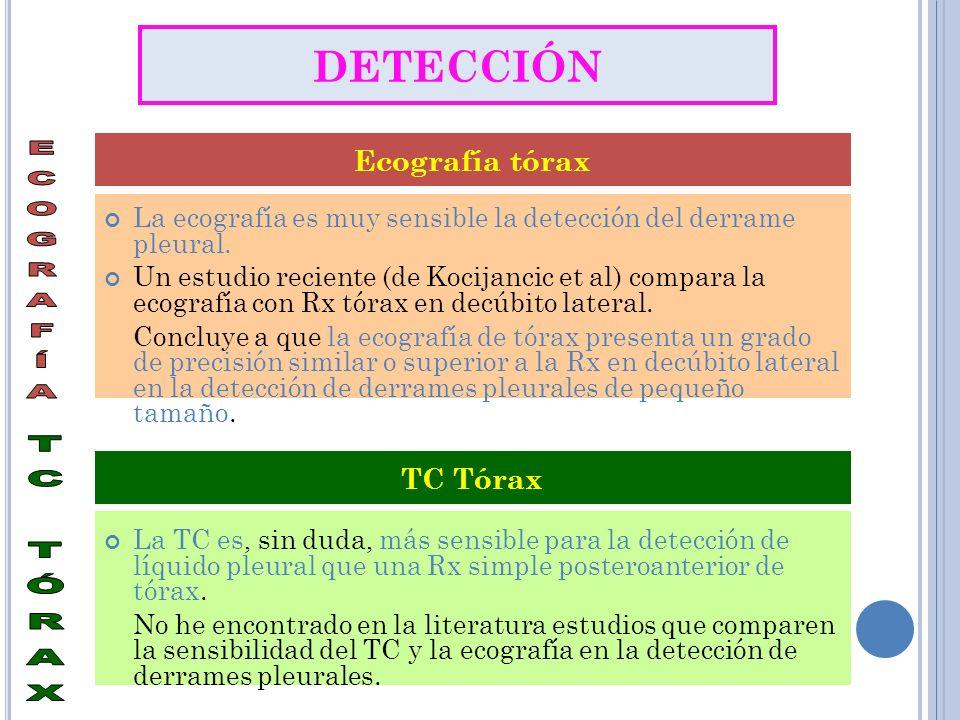 ECOGRAFÍA TC TÓRAX DETECCIÓN Ecografía tórax TC Tórax