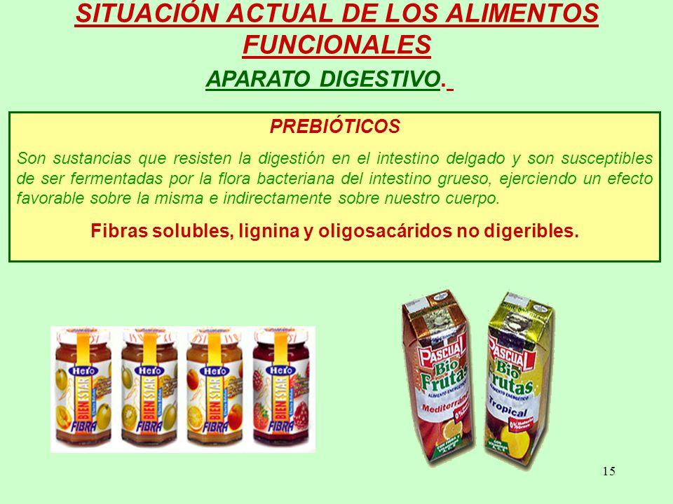 SITUACIÓN ACTUAL DE LOS ALIMENTOS FUNCIONALES