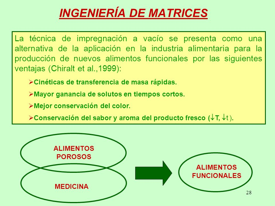 INGENIERÍA DE MATRICES
