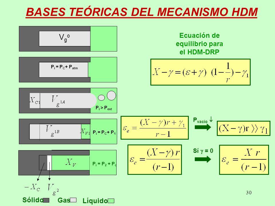 BASES TEÓRICAS DEL MECANISMO HDM