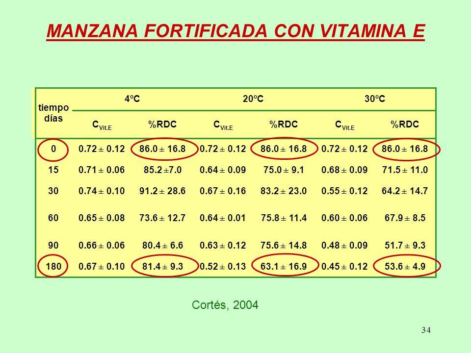 MANZANA FORTIFICADA CON VITAMINA E