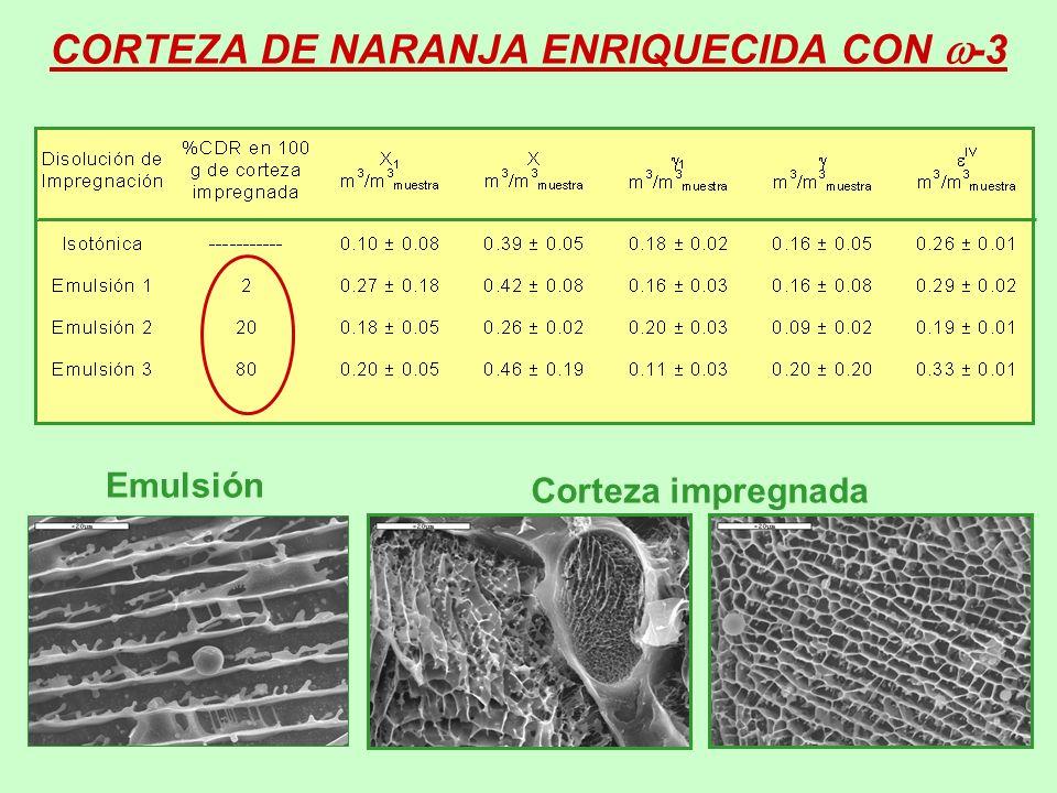 CORTEZA DE NARANJA ENRIQUECIDA CON -3
