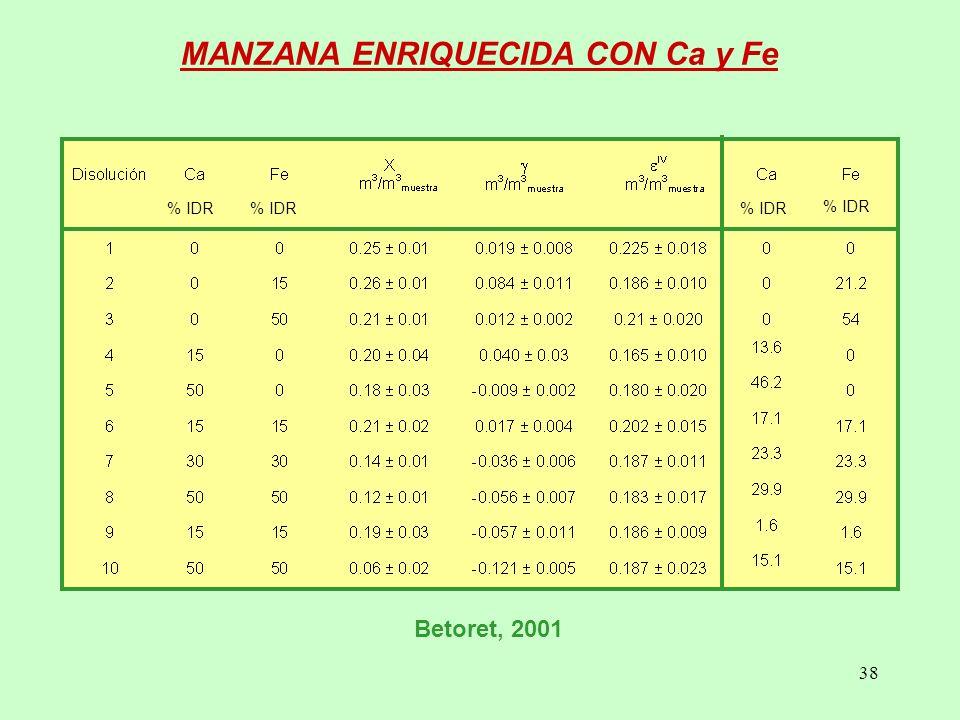 MANZANA ENRIQUECIDA CON Ca y Fe