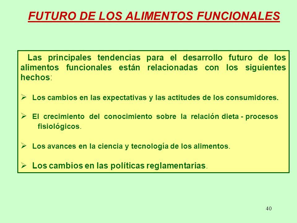 FUTURO DE LOS ALIMENTOS FUNCIONALES