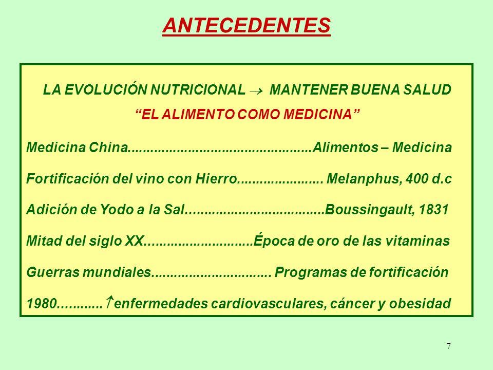 ANTECEDENTES LA EVOLUCIÓN NUTRICIONAL  MANTENER BUENA SALUD