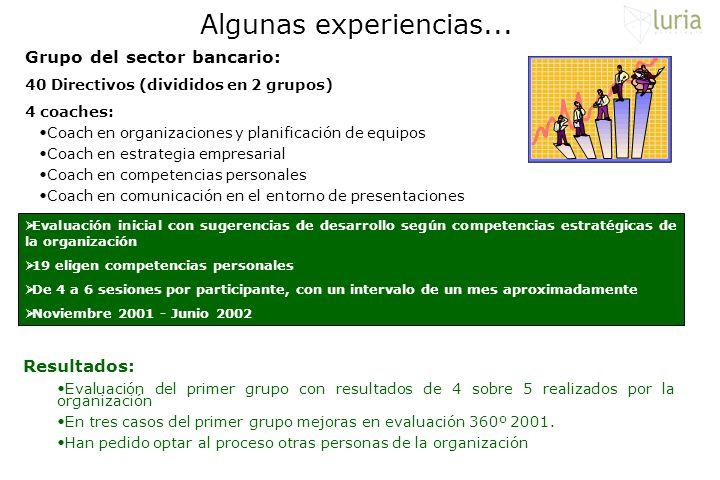 Algunas experiencias... Grupo del sector bancario: Resultados:
