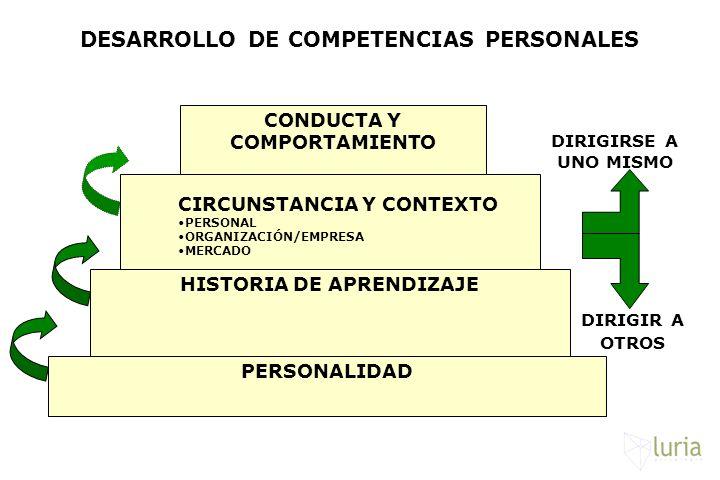 DESARROLLO DE COMPETENCIAS PERSONALES
