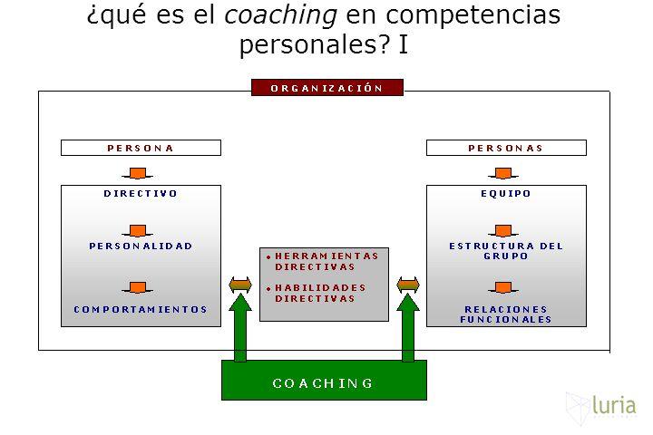¿qué es el coaching en competencias personales I
