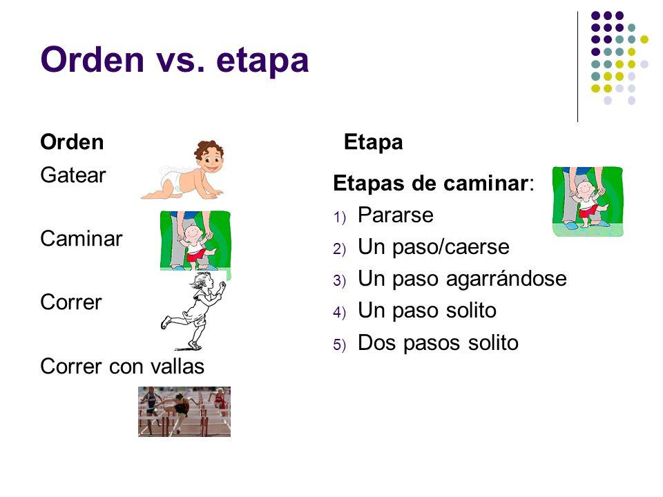 Orden vs. etapa Orden Etapa Gatear Caminar Correr Correr con vallas