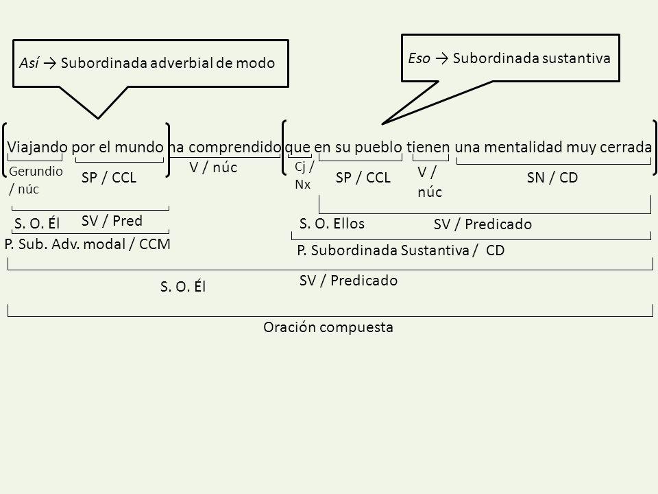 Eso → Subordinada sustantiva Así → Subordinada adverbial de modo