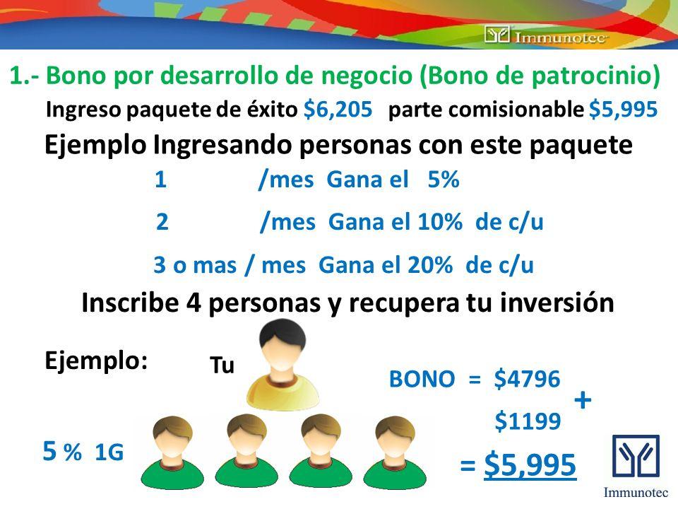 Ingreso paquete de éxito $6,205 parte comisionable $5,995