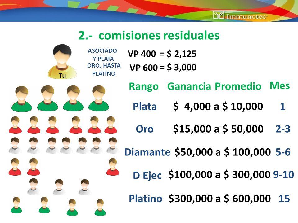 2.- comisiones residuales