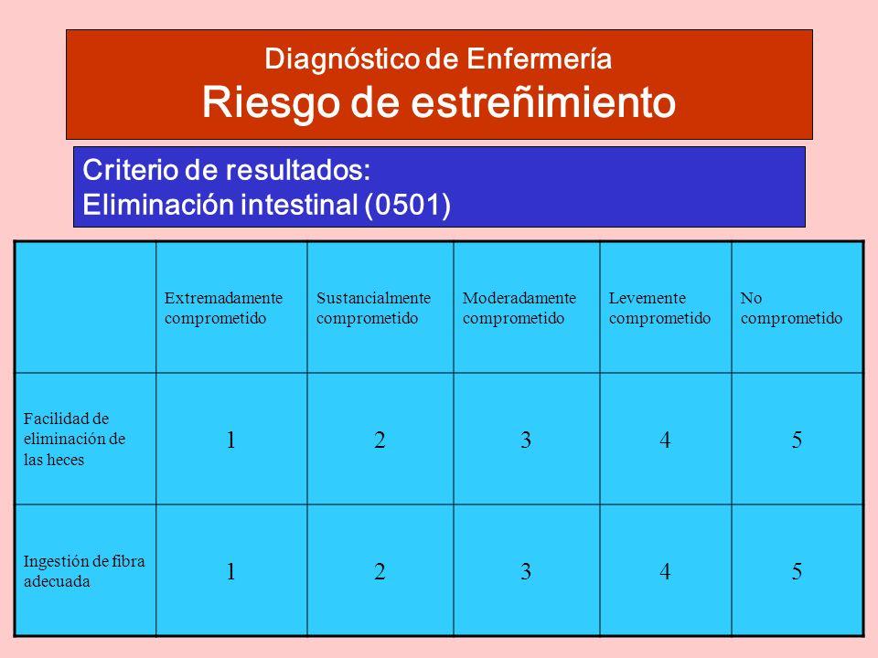 Diagnóstico de Enfermería Riesgo de estreñimiento
