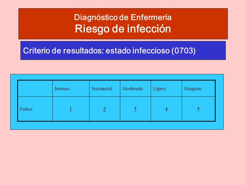 Diagnóstico de Enfermería Riesgo de infección