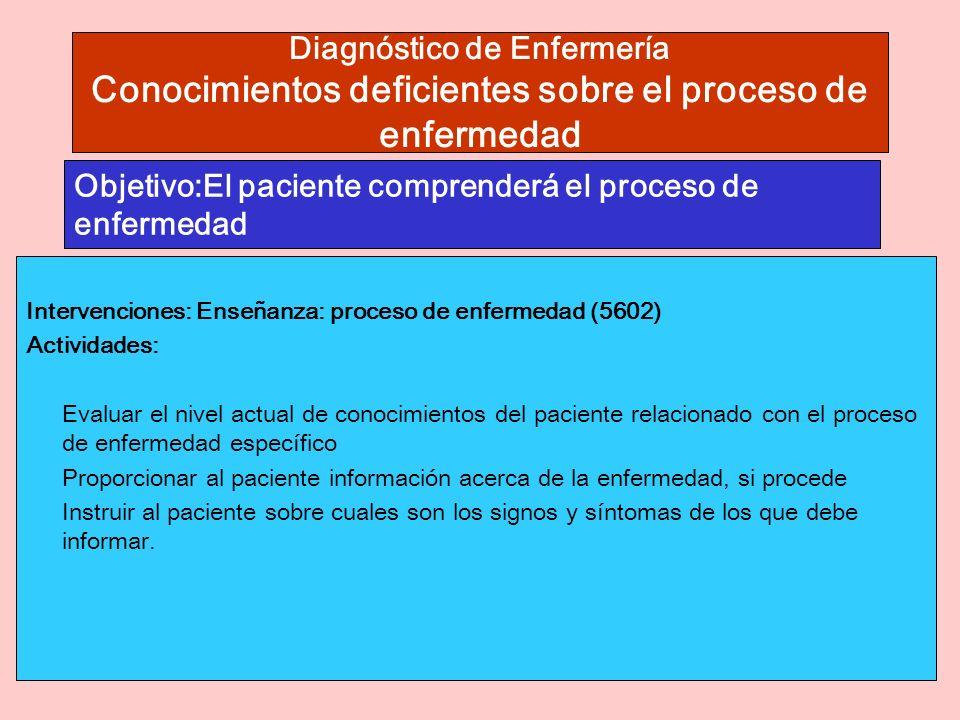Objetivo:El paciente comprenderá el proceso de enfermedad