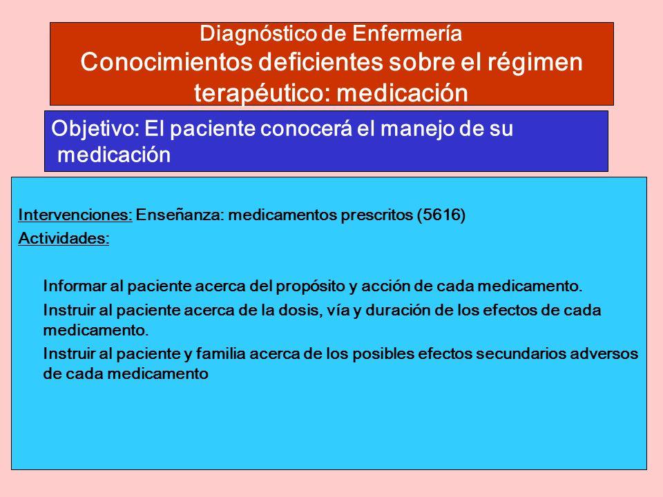 Objetivo: El paciente conocerá el manejo de su medicación