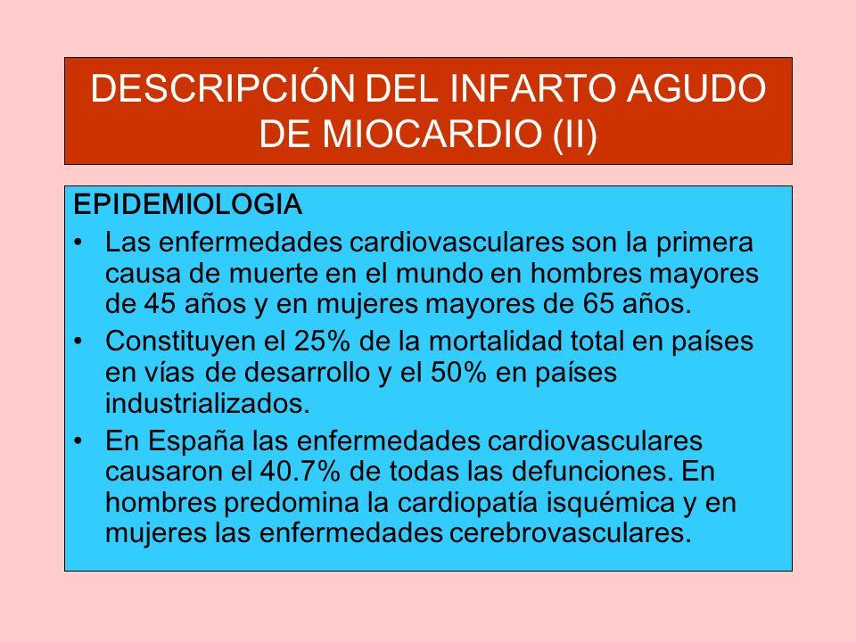 DESCRIPCIÓN DEL INFARTO AGUDO DE MIOCARDIO (II)