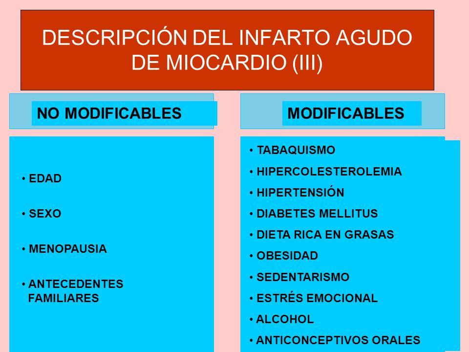 DESCRIPCIÓN DEL INFARTO AGUDO DE MIOCARDIO (III)
