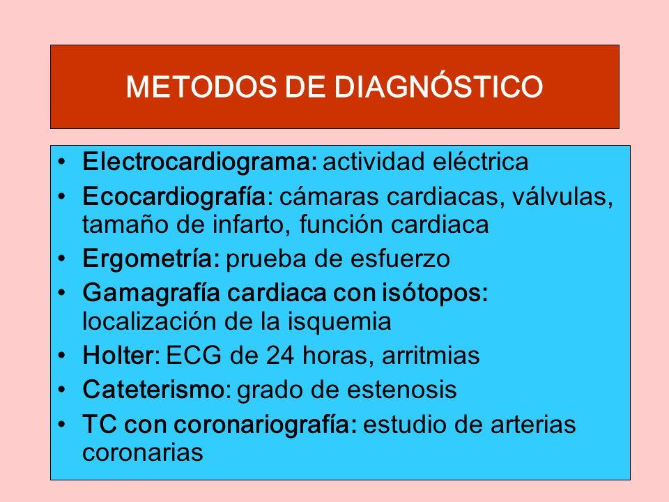 METODOS DE DIAGNÓSTICO