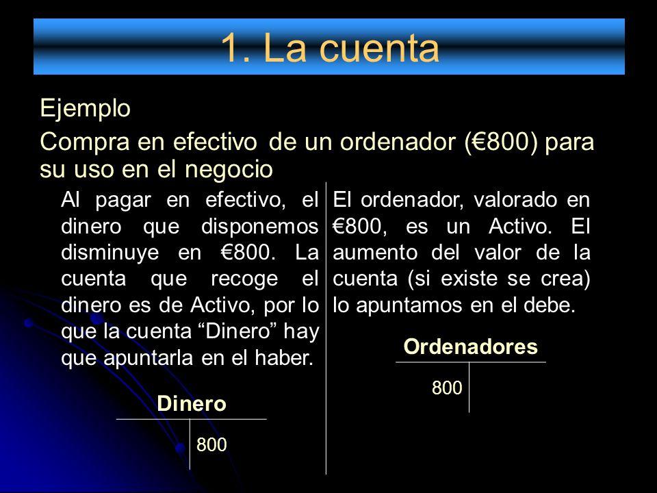 1. La cuenta Ejemplo. Compra en efectivo de un ordenador (€800) para su uso en el negocio.