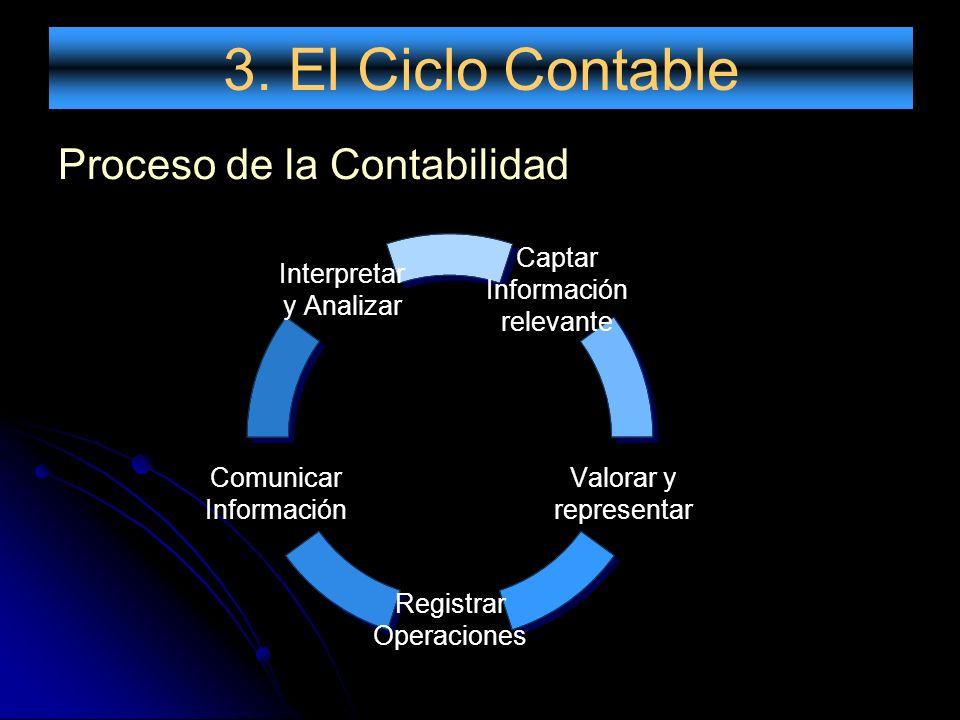 3. El Ciclo Contable Proceso de la Contabilidad