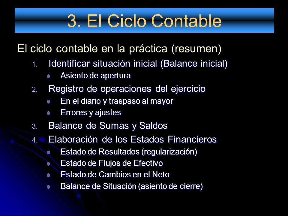 3. El Ciclo Contable El ciclo contable en la práctica (resumen)