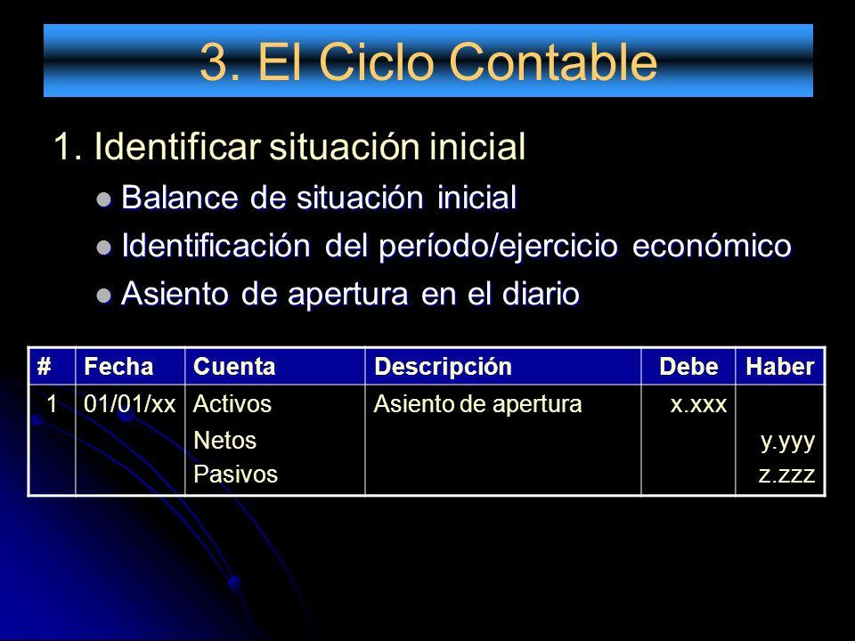 3. El Ciclo Contable 1. Identificar situación inicial