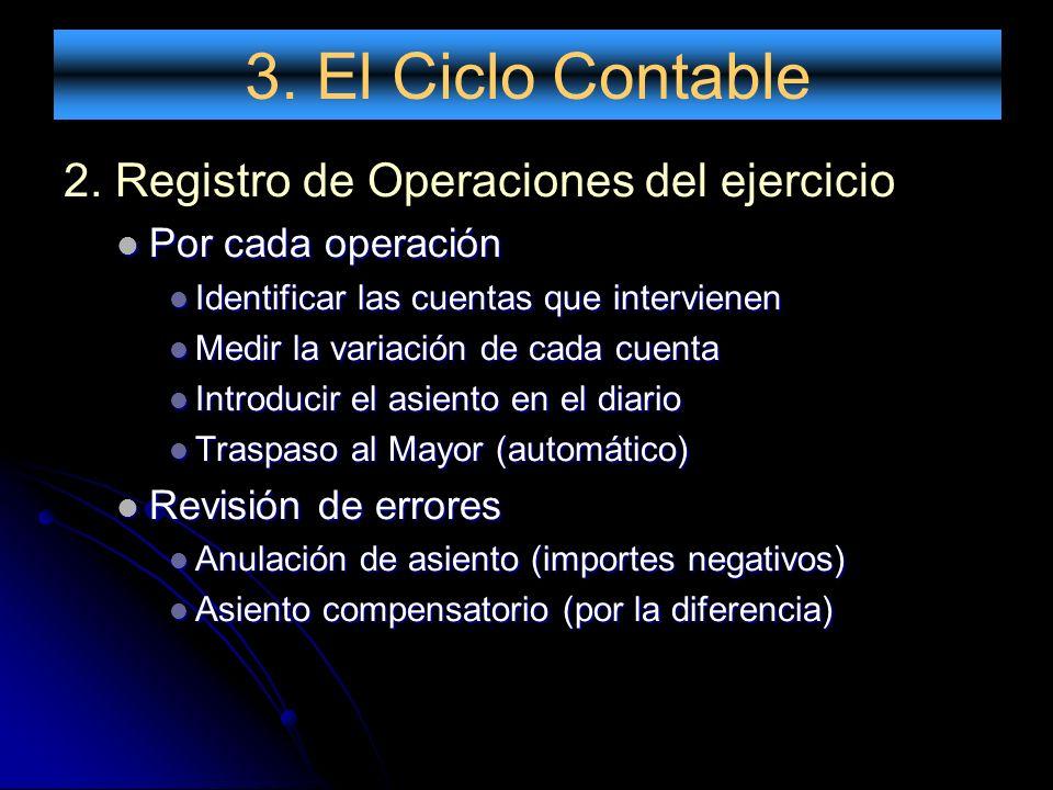 3. El Ciclo Contable 2. Registro de Operaciones del ejercicio